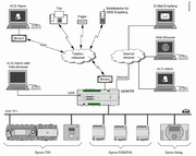 Скачать файл: synco-web_2009-03_ru.pdf